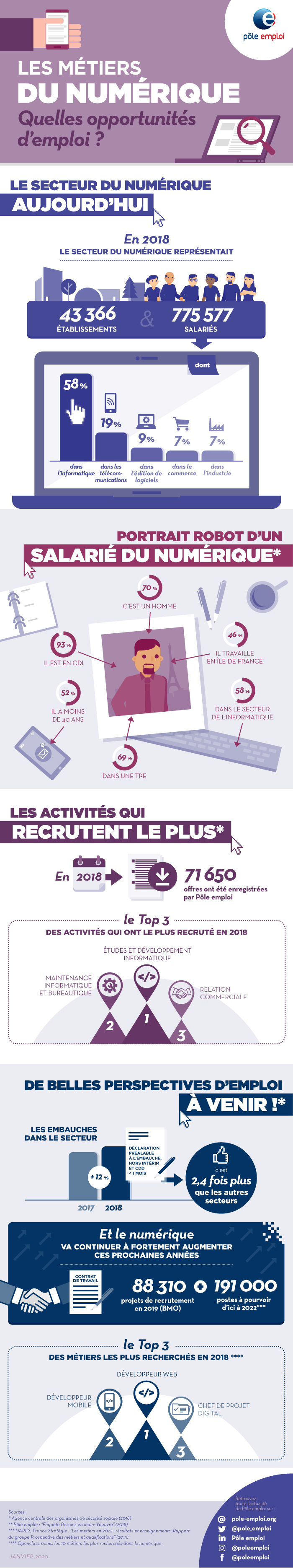 pe-metiers-du-numerique-2020-V1b